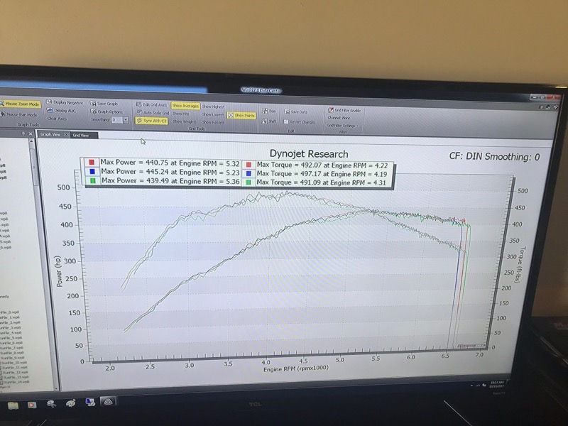 Pure Turbo on F10 535i - Page 3 - N54Tech com